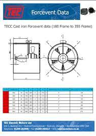 weg brake motor wiring diagram wiring diagram 5 hp electric motor single phase wiring diagram ewiring