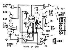 oldsmobile diagram vacuum diagram for heater and a c fixya 07b8f19 jpg