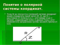 Реферат на тему Моделирование функций в полярной системе координат  Понятие о полярной системы координат Точку М на плоскости в полярной системе координат можно определить