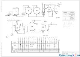 Квас автоматизация производства Курсовой проект по дисциплине Системы автоматизированного проектирования систем управления