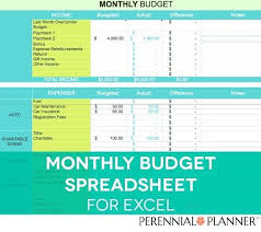 budget tracker excel home budget excel template monthly budget spreadsheet household