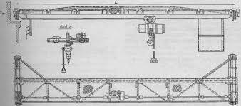 Реферат Расчёт кран балки ru В соответствии с прототипом выбираем кинематическую схему однобалочного мостового крана кран балки с центральным приводом и передвижной электрической