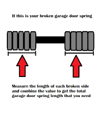 broken garage door springMeasuring Garage Door Springs