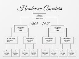 Four Generation Genealogy Chart Choose Your Color Zazzle