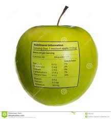 Green Apple Nutrition Chart Isolated Objects Apple With Nutritional Info Stock Image