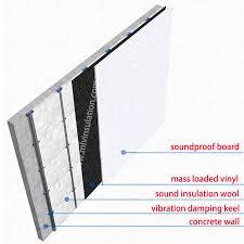 soundproof panels