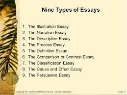 types essay guide four types of essays college essay guy get  custom home work editor websites qualification for customer descriptive essay for college students