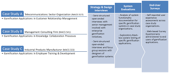 Surviving the strategy consulting case interview