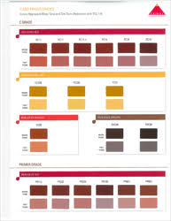 Cathay Industries Colour Chart Color Pigment Literature Hoover Color