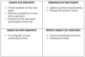 Example Of Management Skills Resume Time Management Skills Skills Time Management Skills Resume