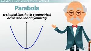using quadratic models to find minimum maximum values definition steps example