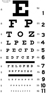Reading Vision Test Chart 2 Tests Of Visual Functions Visual Impairments