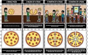 Big Fraction Chart Pizza Fractions Fraction Chart Mathematics Png Clipart