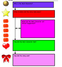 Story Grammar Story Grammar Marker Lessons Tes Teach