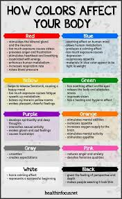 Pin By Deb Connelly On Habit Tracker Color Meanings Color