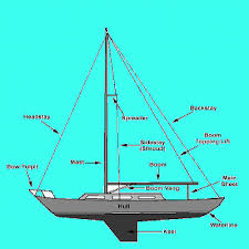 sailboat mast design construction and maintenance inspection hover over symbol for image mast head