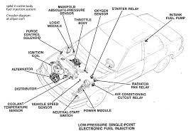 89 plymouth reliant engine diagram wiring diagram more 89 plymouth reliant engine diagram wiring diagram perf ce 1985 plymouth reliant wiring diagram data diagram schematic