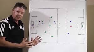 Soccer Coach Weekly <b>Tactics Board</b> 366 - YouTube