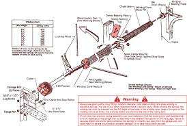 detailed garage door installation instructions within how to install a opener remodel 49