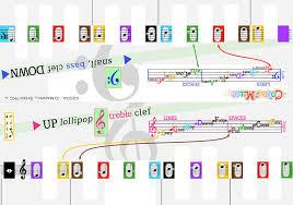 Colourmuse Book 3 Colour Key Chart Pdf
