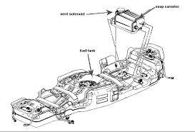 buick enclave cxl i have a buick enclave 2008 error code p0449