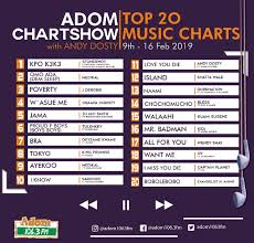 20 Chart Music 58 Actual Top Twenty Songs In The Chart