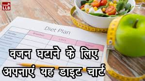 Diet Chart For Weight Loss In Hindi Weight Loss Diet Plan In Hindi By Vishal