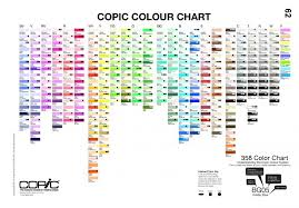 Copic Sketch Color Chart At Paintingvalley Com Explore