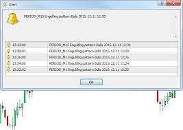 Forex Chart Pattern Indicator Free Download Forex Engulfing Chart Pattern Trading Indicator