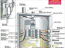 generator wiring fuse box not lossing wiring diagram • picture of determine your generator plug type and amperage hooking rh auhmedia pro home fuse box wiring old fuse box wiring