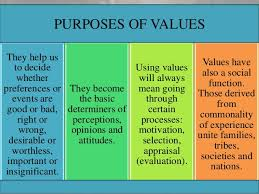 importance of moral values in life speech