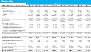 Dcf Valuation Example Discounted Cash Flow Analysis Best Guide To Dcf Valuation