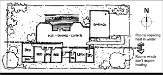 home heating design. a floor plan of house shows home with north-facing living spaces and heating design i