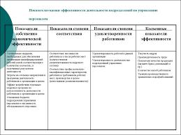 Курсовые работы по архитектуре эвм Добавляем рамки и штамп на страницы А4 в word kgasuclan