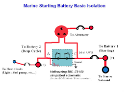 perko battery switch wiring diagram perko image wiring diagram for perko switch the wiring diagram on perko battery switch wiring diagram