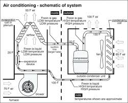 4 prong dryer outlet wiring diagram fresh maytag dryer wiring maytag dryer wiring diagram 4 prong at Maytag Dryer Wiring Diagram 4 Prong
