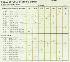 Crossover Copedent The Pedal Steel Pages