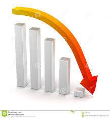 profit loss graph profit loss chart bars and curved down arrow stock