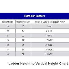 Ladder Height Chart Choosing The Right Ladder For Your Job Ladder Choose The