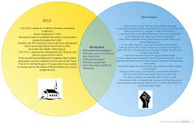Federalists And Anti Federalists Venn Diagram Judaism Christianity And Islam Venn Diagram Fresh A Venn