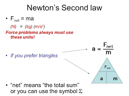 9 newton s second law of motion