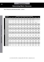 79 Explanatory Ansi Hole Tolerance Chart