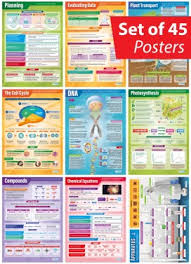 Biology Charts And Posters Science School Posters Science Teaching Resources