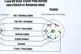 wiring diagram for trailer lights 13 pin fresh lovely 5 wire trailer 5 wire trailer to 7 pin plug diagram wiring diagram for trailer lights 13 pin fresh lovely 5 wire trailer plug diagram diagram
