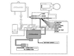 greddy wiring diagram wiring diagrams and schematics greddy turbo timer install