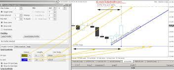 Trendline Charts Pro Automated Trendline Trading System For Metatrader 4