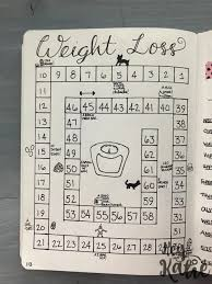 Bullet Journaling For Weight Loss Hey Katie