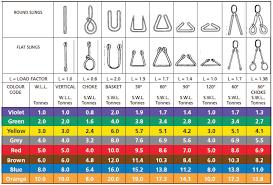 Lifting Equipment Baltictents