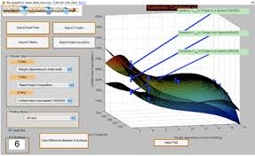 How To Make A 3d Chart In Excel 2010 3d Surface Plots From Excel Data Gui File Exchange