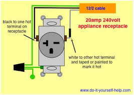 wiring diagram for a 20 amp 240 volt receptacle tools 3 Wire 220 Volt Wiring Diagram wiring diagram for a 20 amp 240 volt receptacle tools! ) pinterest electrical wiring, woodworking and wood working 3 wire 220 volt wiring diagram